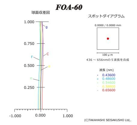 Takahashi FOA-60 Tubus Komplettpaket