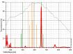 Astronomik 50x50mm H-Alpha CCD-Filter 6 nm